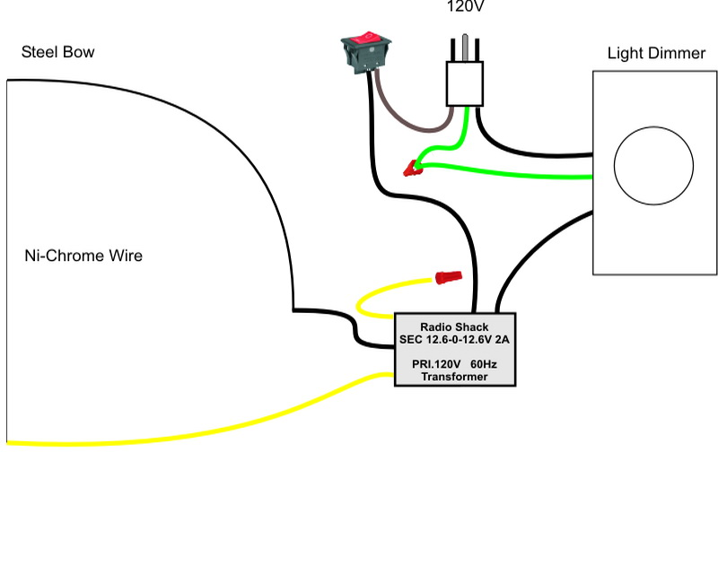 Cutter hot wiring diagram how to hotwire a car with a screwdriver simple hot rod wiring diagram at bayanpartner.co